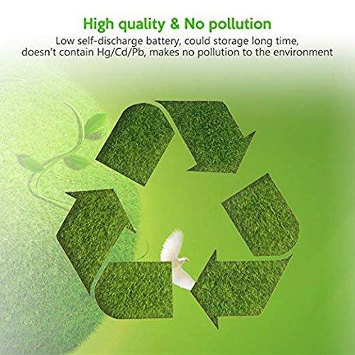 EBL CR2025 Piles Bouton Longue Durée de Conservation (CR2025*20)