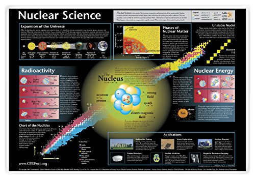 Nuclear Science Laminated Placemat (Set of - Atomic Size Chart