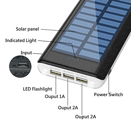 Solar Charger 24000mAh HuaF Power Bank Portable Charger Battery Pack With Dual Recharge Methods By Socket By Light For iPhone, iPad, Tablet, Samsung Galaxy, Android Phone And More by HuaF (Image #5)