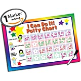 """Potty Training Chart ● Potty Chart ● Bathroom Chart ● I Can Do It ● Dry Erase ● Vinyl Decal Sticker ● Classroom & Home Teaching Resource ● 16.5"""" x 11"""" inches (Includes 1 Dry Erase Marker)"""