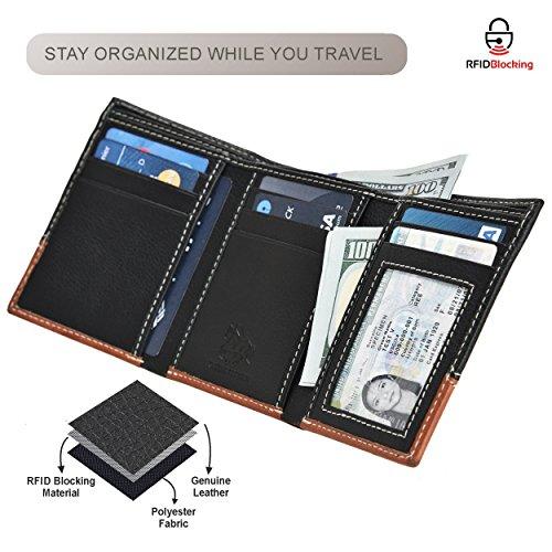 Buy wallet to buy