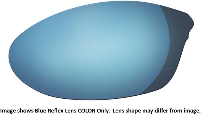Native Eddyline Lens Kit