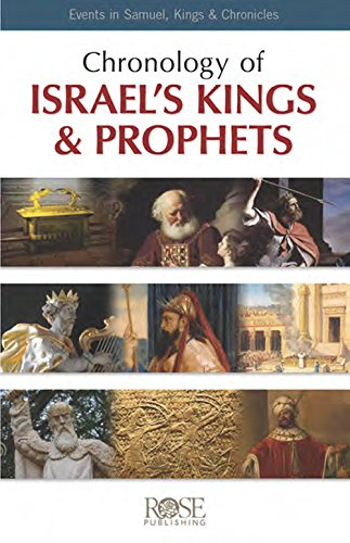 Chronology of Israel's Kings and Prophets Timeline (Timeline Of Old Testament Prophets And Kings)
