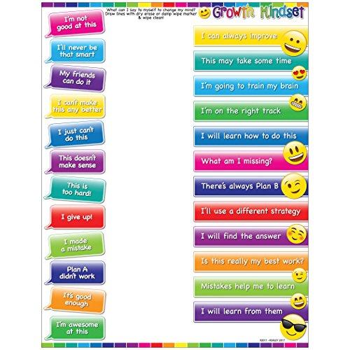 Ashley Productions ASH92011 Smart Poly Chart, We Grow, Growth Mindset, Emojis