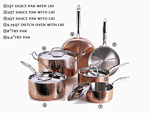 Tri Ply Bakeware - Oprah Suggested Her Favorite Things - Fleischer & Wolf Seville Series Cookware Set (10-Piece) - Tri-ply Hammered Stainless Steel Copper-Oven and Grill safe Kitchen Pots and Pans Set