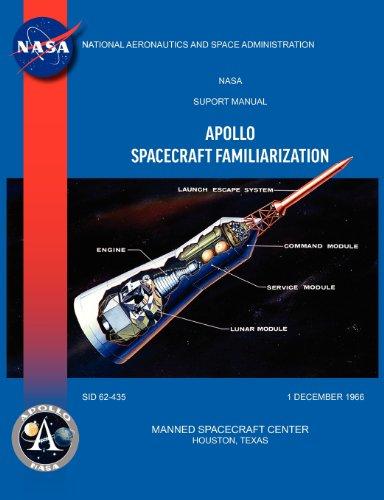 apollo spacecraft manual -#main