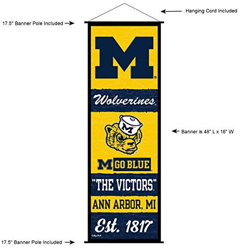 Michigan Wolverines Banner and Scroll Sign - Michigan Wolverines Banner