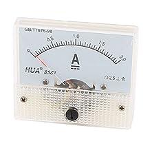 85C1 Panel DC Current Ampere Meter Analog Ammeter 0-2Amps