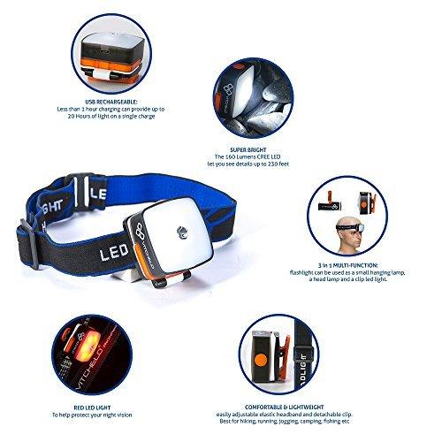 Linterna Frontal Recargable Por USB. Ideal Para Pesca, Camping, Ciclismo, Carrera & Caza. Lámpara de Cabeza CREE con Luz LED Super Potente, Perfecta Para ...