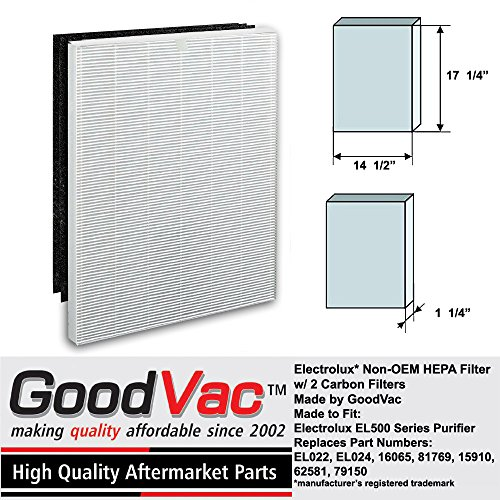 Electrolux Non-OEM EL500 Series HEPA Air Filter w/ Carbon Pre-Filters for Air Purifiers by GoodVac (Oem Hepa Filter)
