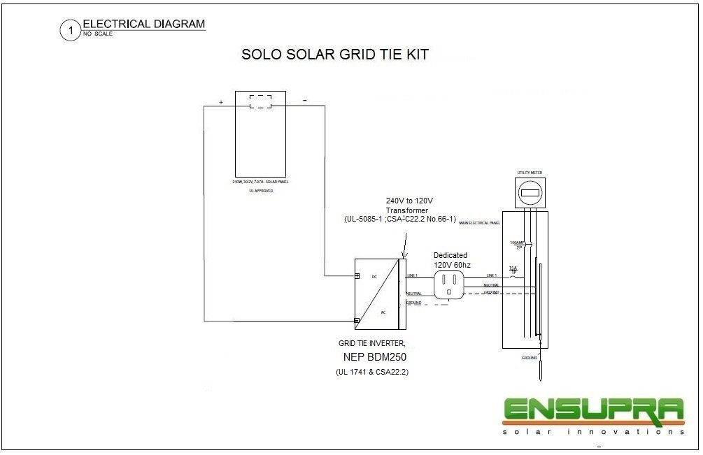 Amazon plugged solar 1kw solar grid tie system4 x 250 watt amazon plugged solar 1kw solar grid tie system4 x 250 watt solar panel with micro grid tie inverters attached crystalline solar panel asfbconference2016 Image collections