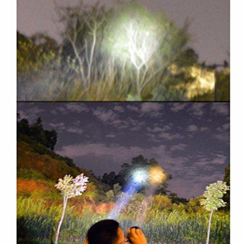 GWDZX Phare Led Haute Puissance Super Lumineux Forte Lumière 2000W 3000 Mètres Pêche Camping Vélo Portable ,White