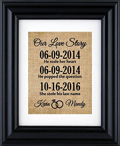 - Our Love Story Sign, Important Date Art, Important Date Sign valentine's print,Personalized Engagement/Wedding/Anniversary Gift,Our Love Story Burlap Print (Frame not Included)-1P