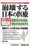 ポケット解説 崩壊する日本の医療 (Shuwasystem Pocket Guide Book)