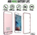 Alpatronix iPhone 6S/6 Battery Case, MFi