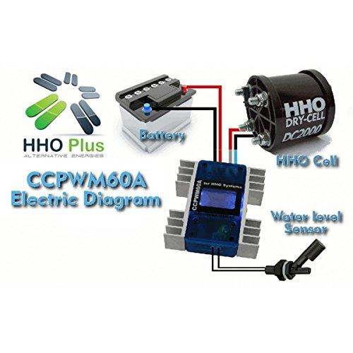 HHO PWM 60A–Modulateur de largeur d'impulsion pour kits dry-cell delicate