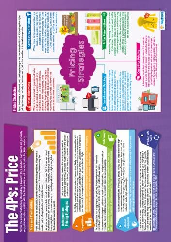 the 4 ps price business poster classroom posters for business gloss paper