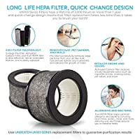 UNbeaten Odor Eliminators for Home Air Purifiers with True Hepa Charcoal Filter Allergen Reducing Cleaner Traps Smoke Dust Mold Pets Dander UN103 3 Year Warranty