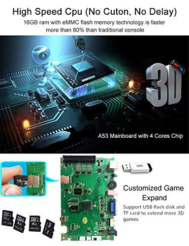 SeeKool 3D Pandora X Arcade Game Console, 1920x1080 Full HD 4 Players Max Arcade Machine 2200 Retro Games, Support Extended TF Card& USB Disk to Enjoy More Games PC / Laptop / TV / PS4 (KOF) by SeeKool (Image #5)