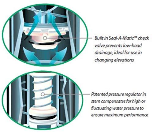 "IrriFix RainBird 1800 SAM PRS Popup Sprinklers   Rain Bird 1804 Series 4""  Seal-A-Matic Pressure Regulated Heads   10 Pack in a Sack Includes"