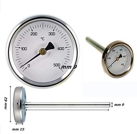 8033266104559 ********** 1 termómetro de acero inoxidable para ...