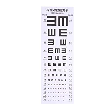 0deaf52505e Image Unavailable. Image not available for. Color  Healifty Standard Eye  Chart Waterproof Vision Test ...