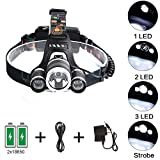 B-right 5000lm Super Bright LED Headlamp Headlight Flashlight Torch 4 Modes with Rechargeable Batteries for Camping Hunting Hiking Fishing Riding Jogging