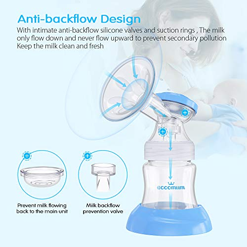 51DMKVSB3KL - Electric Double Breast Pump Eccomum Breastfeeding Pump With 4 Modes & 9 Levels, Memory Function, BPA Free, Full Touchscreen LED Display, Strong Suction Power, Pain Free, Rechargeable, Ultra-Quiet