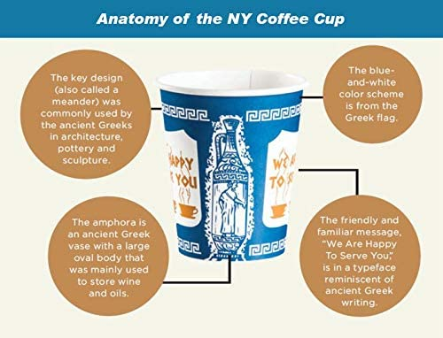 Solo New Ny Coffee Cup 50 Paper Cups With Lids