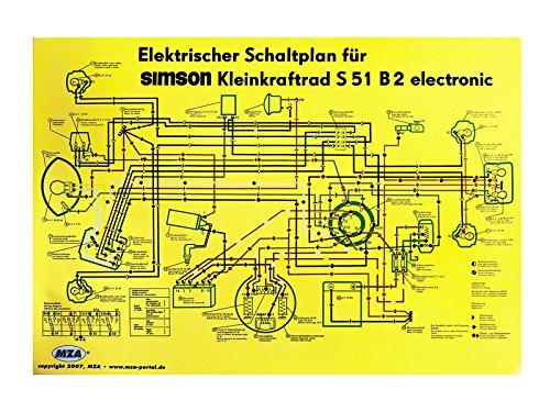 MZA Schaltplan Farbposter (69x49cm) Simson S51 B2: Amazon.de: Auto