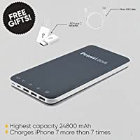 PowerLocus Portable Power Bank 24800mAh, Type A 3 Output, USB-C/Type C 3 Input USB ports High Capacity Lithium Polymer Battery, Ultra Slim High Speed External Power Charger for Smart Phones, Tablets