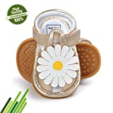 Baby Sandals Morbuy Summer Cute Flower Toddler Princess Infant Baby Girls First Sandals Soft Sole Anti-Slip Velcro Shoes (13cm / 12-18 month, Gold)