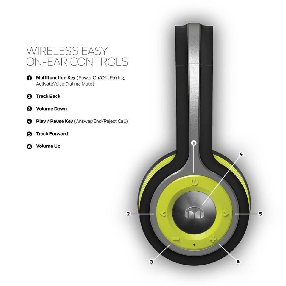 230e6862625 Spectacular Deal On Monster Isport Dom Bluetooth Wireless Ear