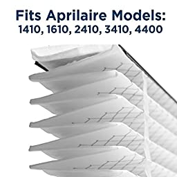 Aprilaire 410 Replacement Filter