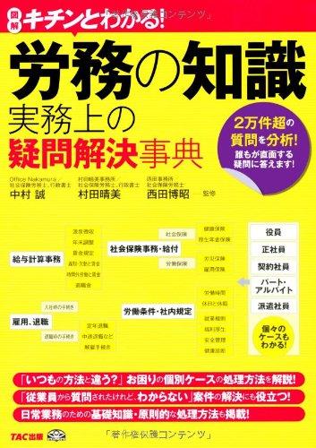 Romu no chishiki jitsumujo no gimon kaiketsu jiten : Zukai kichinto wakaru : 2manken cho no shitsumon o bunseki dare moga chokumensuru gimon ni kotaemasu. pdf epub