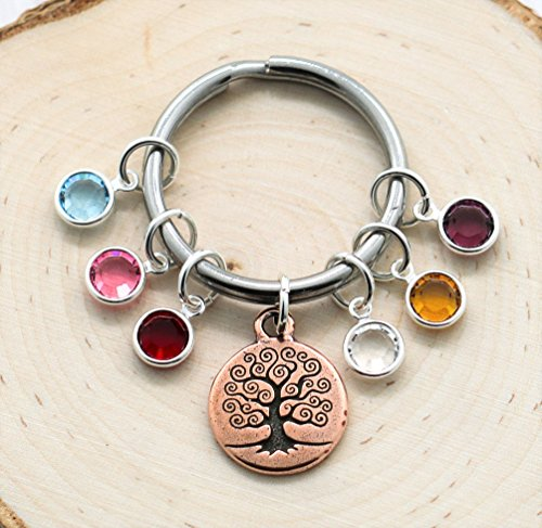 Great Grandma Keychain - Personalized Great Grandmother Gift - Family Tree Multiple Birthstone Jewelry - (Up to 10 Birthstones) - Fast (Grams Stone Pendants)