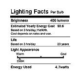 Haodude Led Grow light Bulb,28W Full Spectrum Led Grow light Bulb E26 Grow Plant Light for Hydroponics Greenhouse Organic,Pack of 4