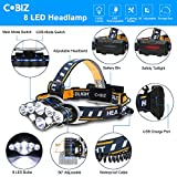 Cobiz LED Headlamp Rechargeable 2021 Newest 13000