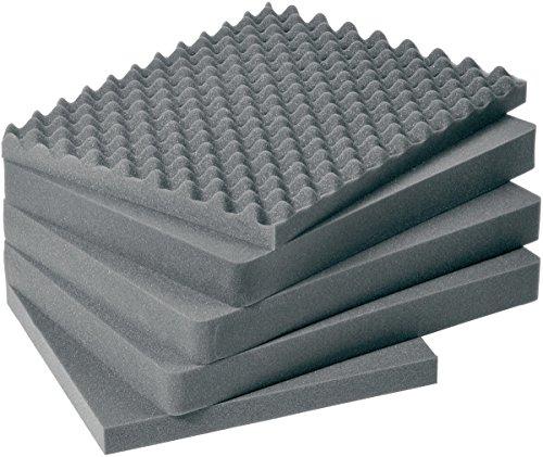 Most Popular Foam