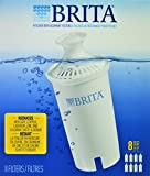 Brita Pitcher Replacement Filters - Best Reviews Guide