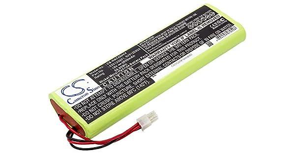 Amazon.com: Cameron-Sino - Batería de repuesto para ...