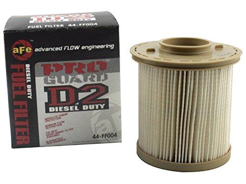 1999 dodge diesel fuel filter - 7