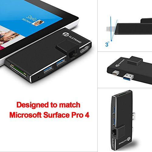 Eletrand Surface Pro Hub, USB 3.0 Hub with Ethernet(1000Mps) HDMI Adapter Dual USB 3.0 Port (5Gps) and USB Hub with SD Card Reader for New Microsoft Surface Pro 2017/Pro 5︱Wireless and Unique Design by Eletrand (Image #2)