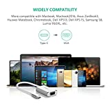 UGREEN-USB-C-to-VGA-Adapter-Type-C-to-VGA-Converter-with-USB-C-Power-Delivery-for-Apple-New-Macbook-Chromebook-Pixel-HuaWei-Matebook-Dell-XPS-13-Lenovo-Yoga-900-13