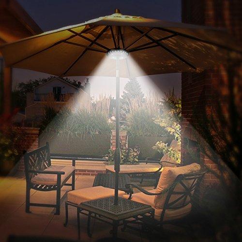 The 8 best patio umbrellas under 4000