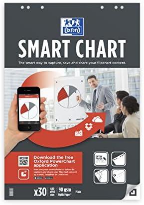 OXFORD 400059718 Flipchartblock Smart Chart blanko 30 Blatt perforiert 68 x 98 cm 90 g/m² Universallochung Scribzee kompatibel Präsentation Gesprächsleitung Moderation - Zur Unterstützung im Unterrich