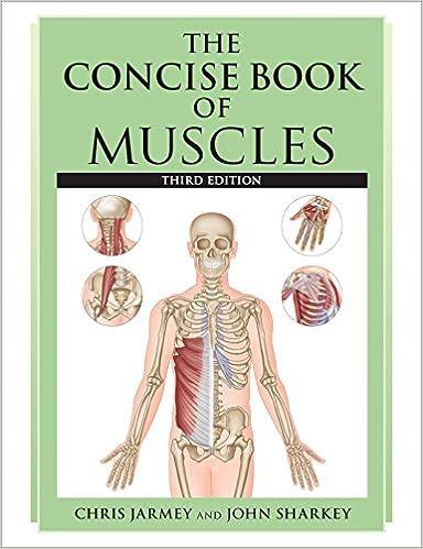 Descarga gratuita de libros pdf en español.The Concise Book of Muscles, Third Edition PDF