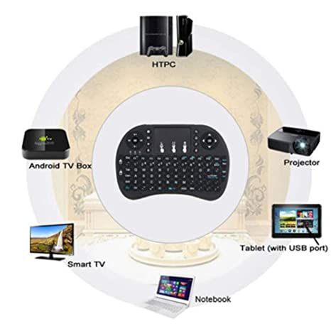 Amazon.com: shiYsRL Wireless Keyboard,2.4GHz Mini Backlit Wireless Touchpad Keyboard Air Mouse for Laptop PC TV Box Keyboard Pack with Retail Box: ...