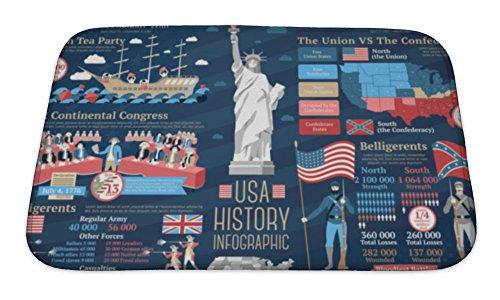 - Gear New Memory Foam Bath Rug, Set Of USA History Infographics Revolutionary And Civil Wars, 24x17, 6331912GN