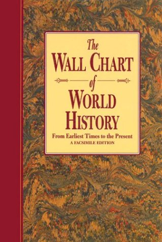 The Wall Chart of World History: From Earliest Times to the Present, Facsimile Edition